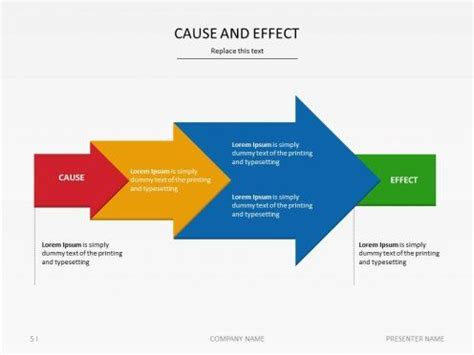 How To Write A Cause And Effect Essay IELTS ACHIEVE