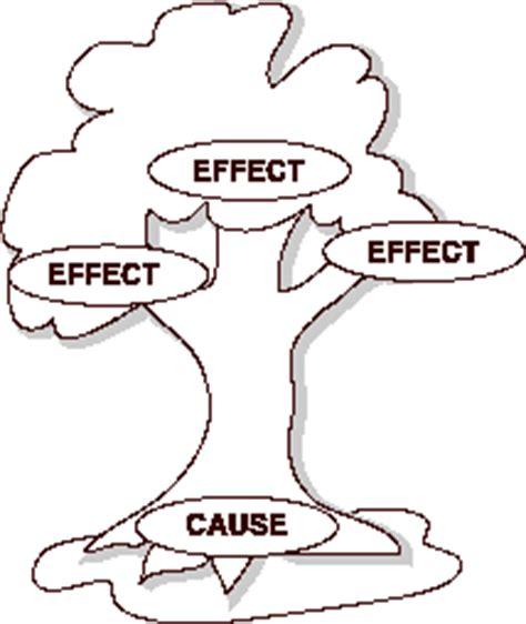Unit 6 Cause-Effect Essays - nglcengagecom