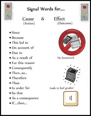 Creating A Thesis Statement For A Cause And Effect Essay